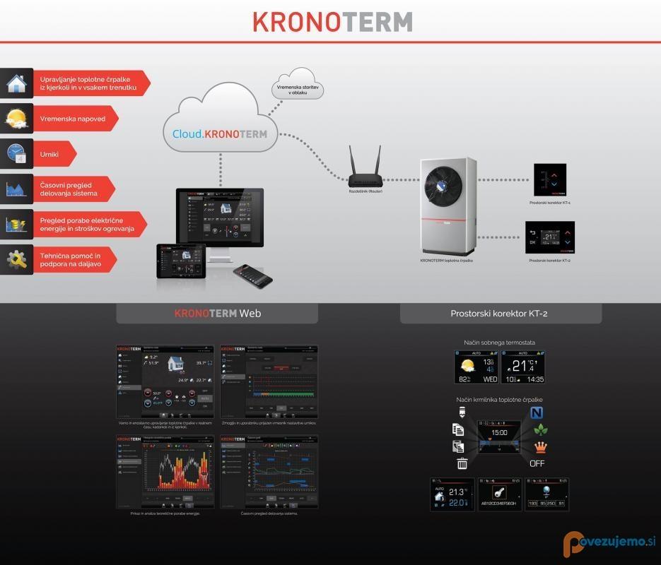Termo-tehnika d.o.o., hladilni, ogrevalni in energetski sistemi