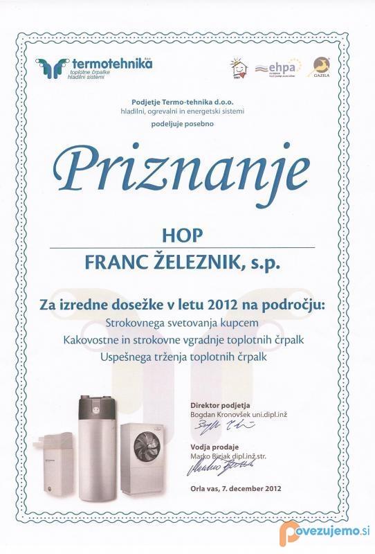 Hop, hišna opravila in popravila, Franc Železnik s.p.
