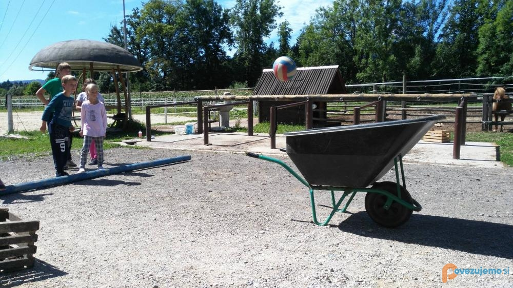 Izletniška kmetija Ranč Sitar