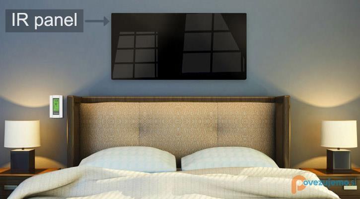 Nuvision d.o.o., prodaja in montaža IR panelov