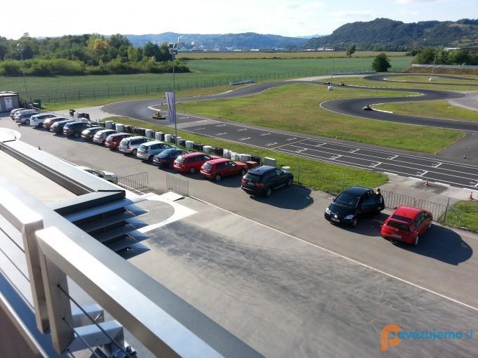 Center varne vožnje Raceland